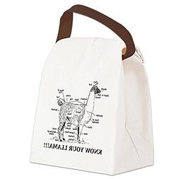 CafePress - 925746_10477594_llama_orig Canvas Lunch Bag - Ca