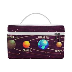 Artsadd Outer Space Galaxy Solar System Insulated Lunch Bag